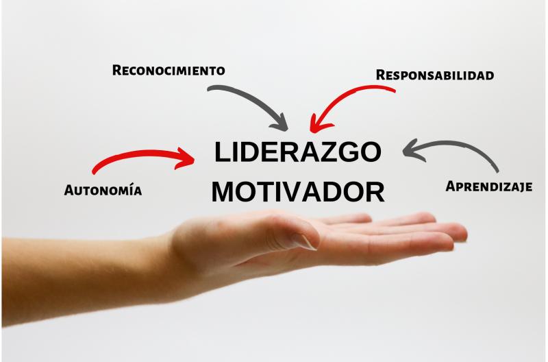 Liderazgo motivador