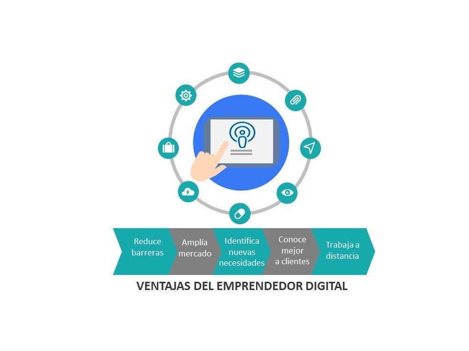 Ventajas del Emprendedor Digital