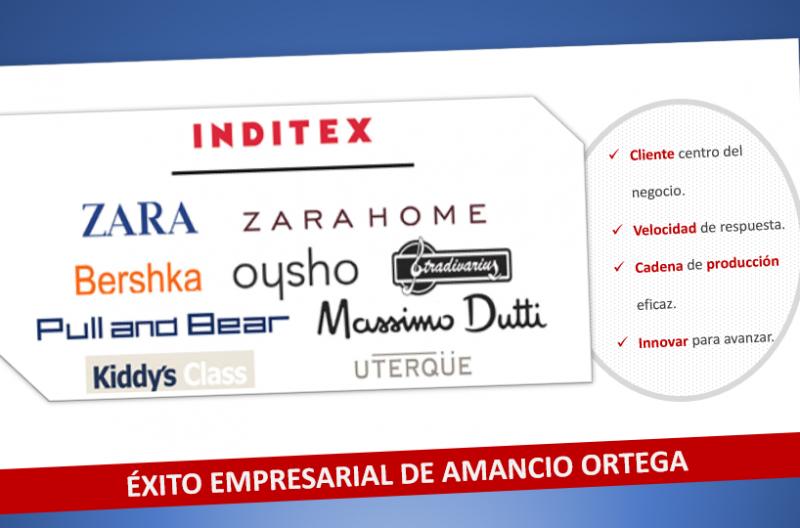 Factores del éxito empresarial de Amancio Ortega