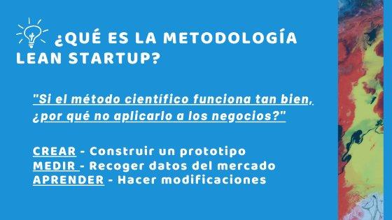 infografía método lean startup