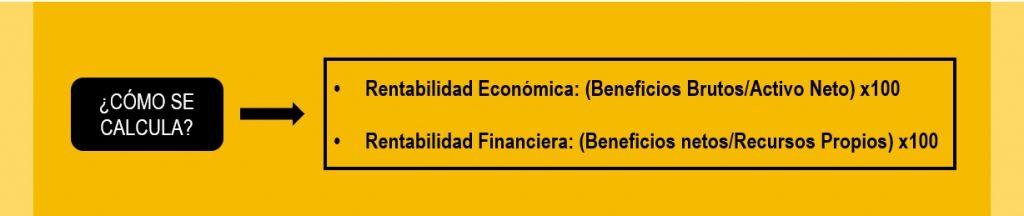 Cómo se calcula rentabilidad económica y rentabilidad financiera